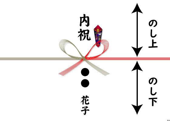 内祝<蝶結び>